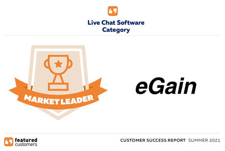 eGain a live chat software category market leader in FeaturedCustomers' 2021 Customer Success Report