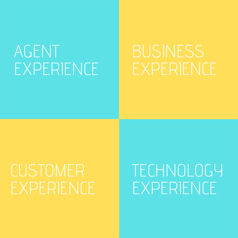 The experiences that equal digital experience