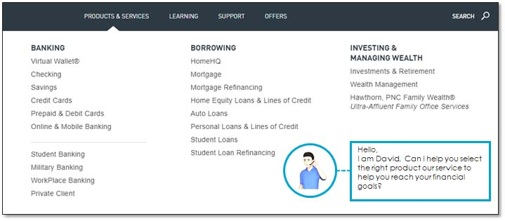 Use a banker bot on the website to advise prospects during the covid-19 crisis