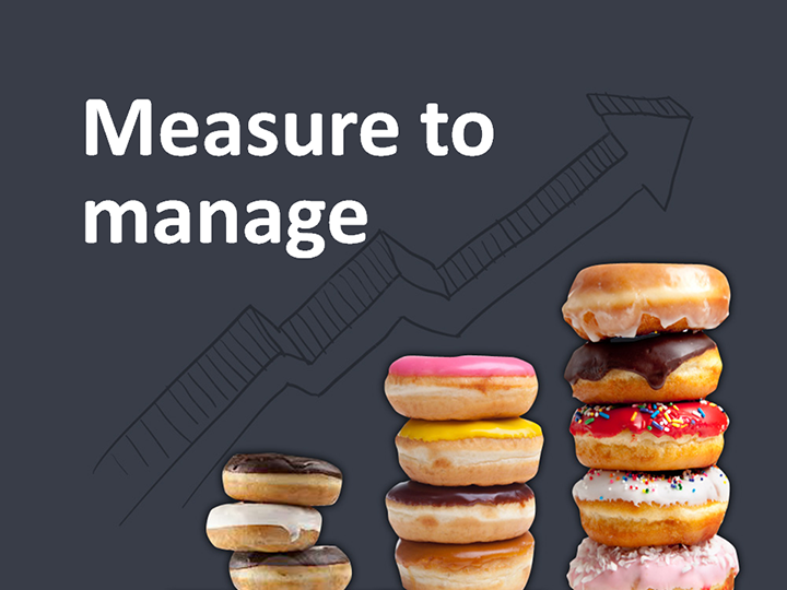 measure to manage CX