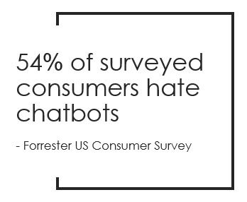 Forrester US consumer survey on chatbots