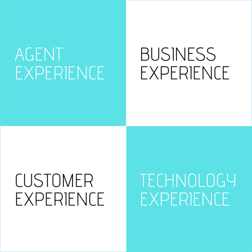Agent, business, and customer experiences transform digital experience